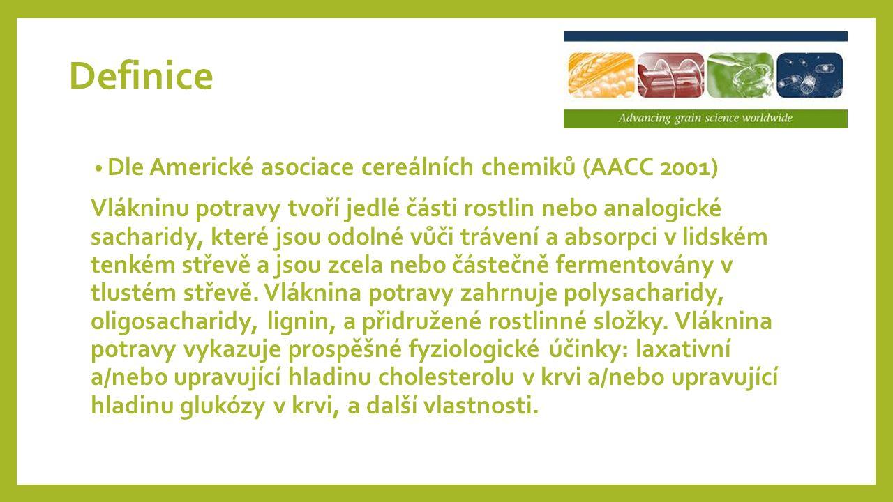 Definice Dle Americké asociace cereálních chemiků (AACC 2001) Vlákninu potravy tvoří jedlé části rostlin nebo analogické sacharidy, které jsou odolné vůči trávení a absorpci v lidském tenkém střevě a jsou zcela nebo částečně fermentovány v tlustém střevě.