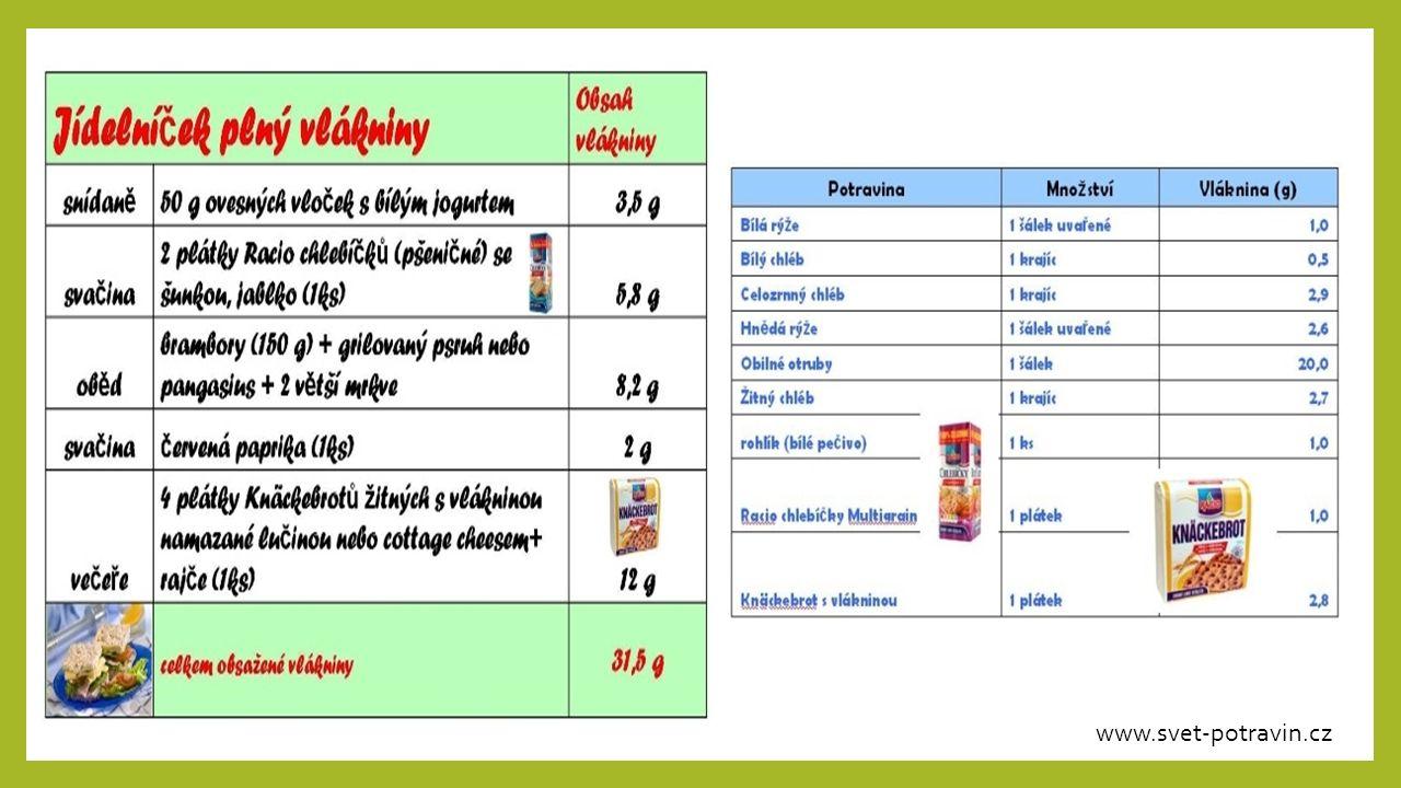 www.svet-potravin.cz