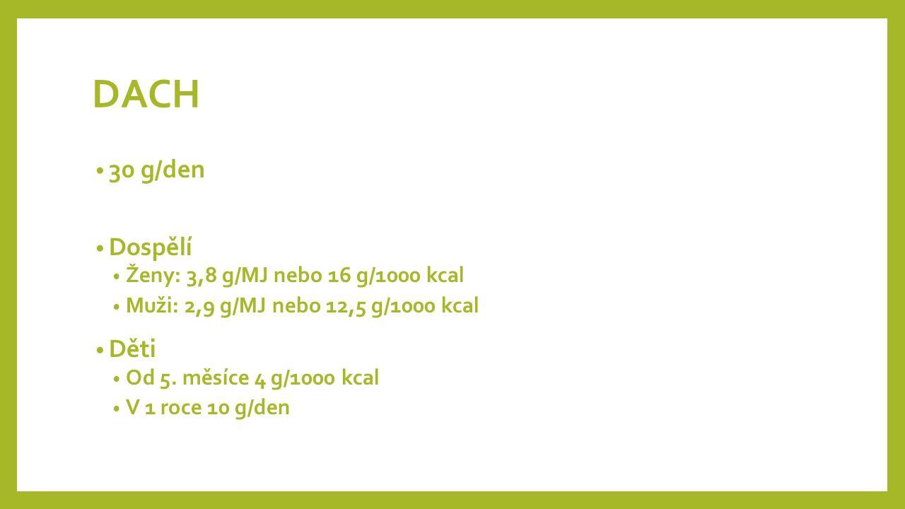 DACH 30 g/den Dospělí Ženy: 3,8 g/MJ nebo 16 g/1000 kcal Muži: 2,9 g/MJ nebo 12,5 g/1000 kcal Děti Od 5.