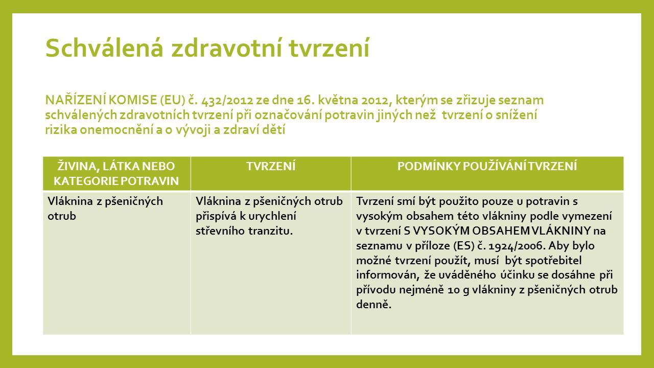 Schválená zdravotní tvrzení NAŘÍZENÍ KOMISE (EU) č.