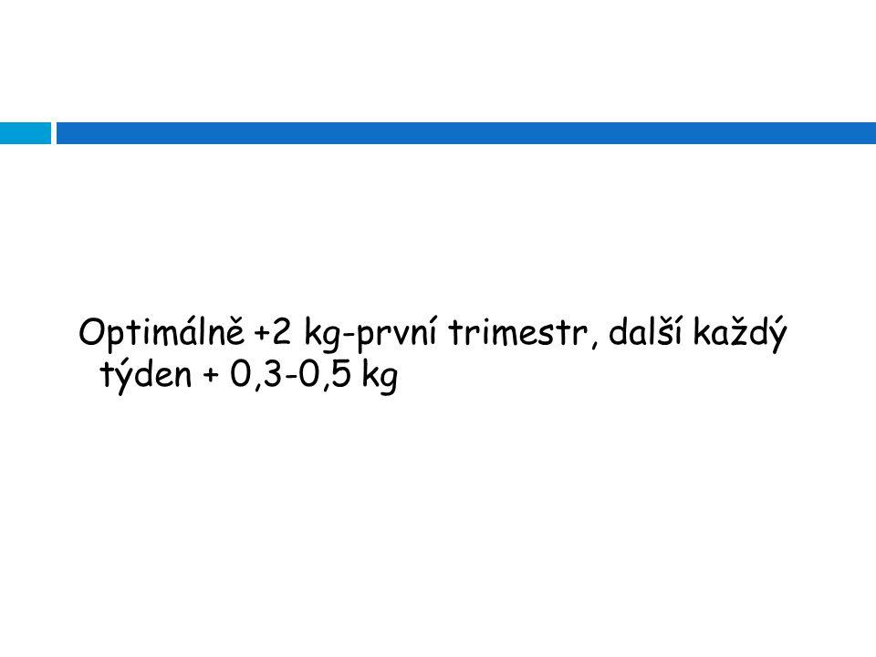 Optimálně +2 kg-první trimestr, další každý týden + 0,3-0,5 kg