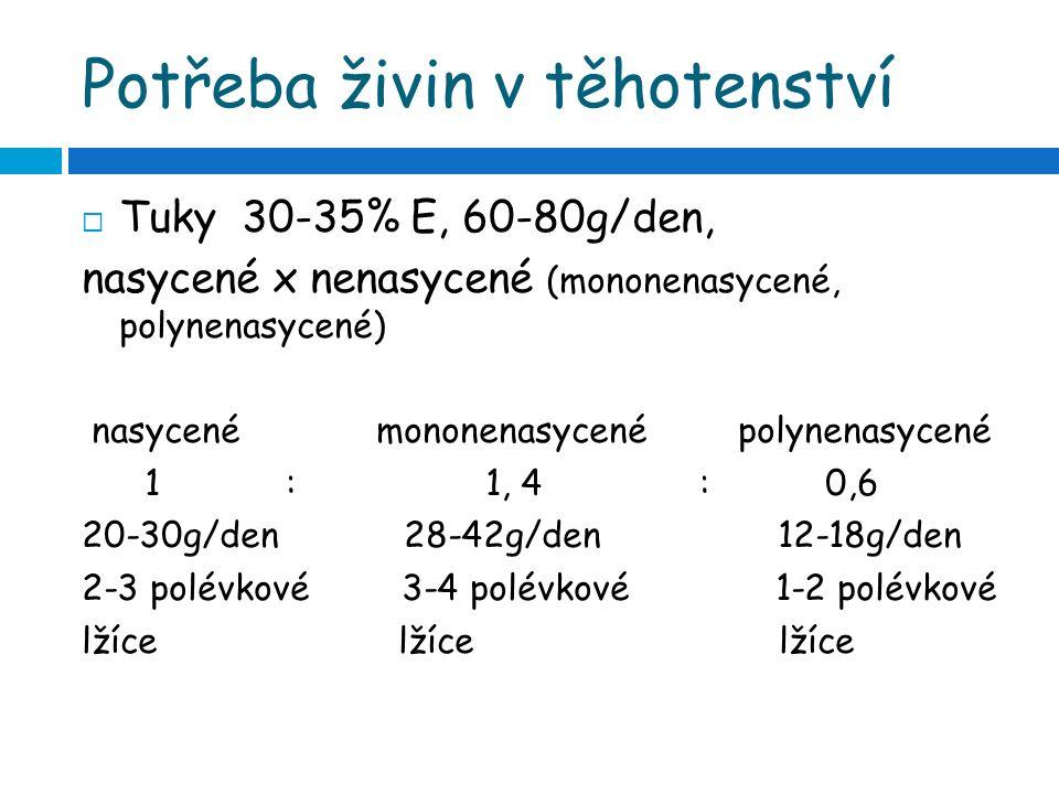 Potřeba živin v těhotenství  Tuky 30-35% E, 60-80g/den, nasycené x nenasycené (mononenasycené, polynenasycené) nasycené mononenasycené polynenasycené