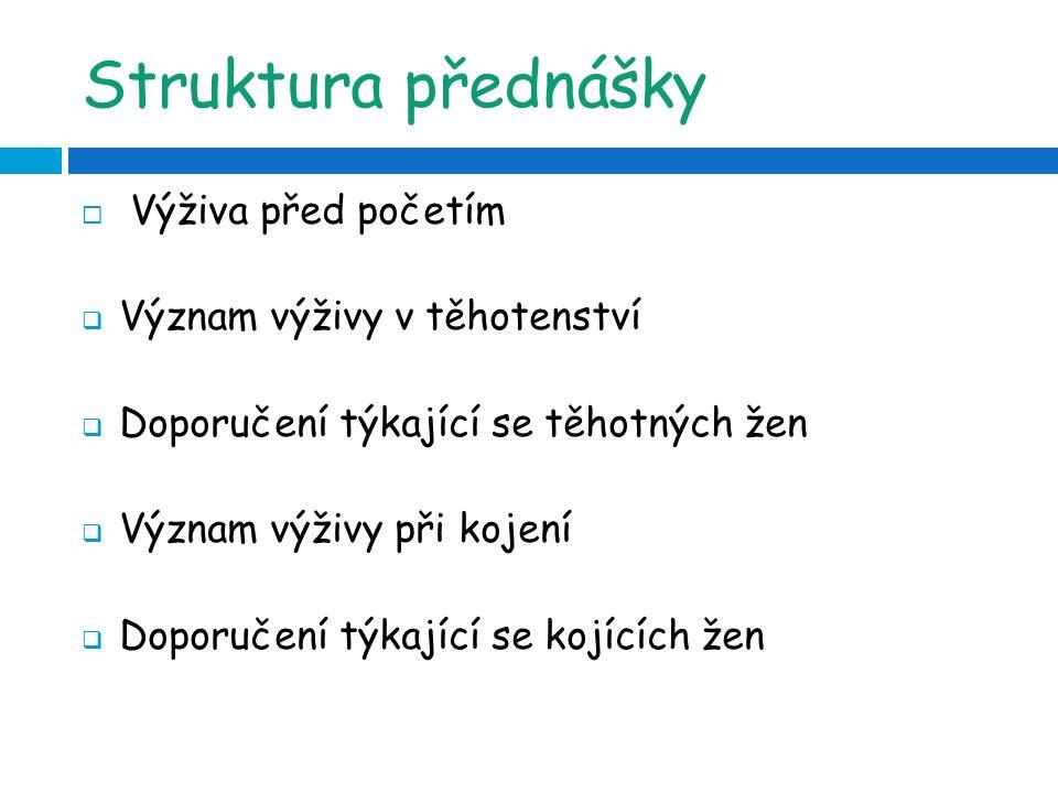 Struktura přednášky  Výživa před početím  Význam výživy v těhotenství  Doporučení týkající se těhotných žen  Význam výživy při kojení  Doporučení