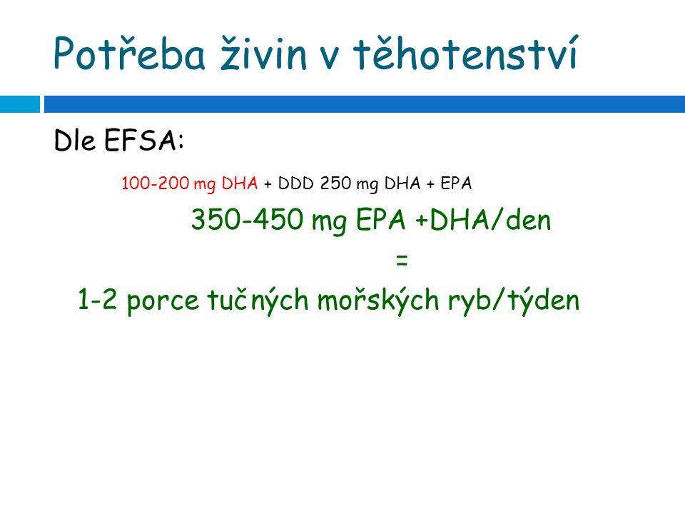 Potřeba živin v těhotenství Dle EFSA: 100-200 mg DHA + DDD 250 mg DHA + EPA 350-450 mg EPA +DHA/den = 1-2 porce tučných mořských ryb/týden