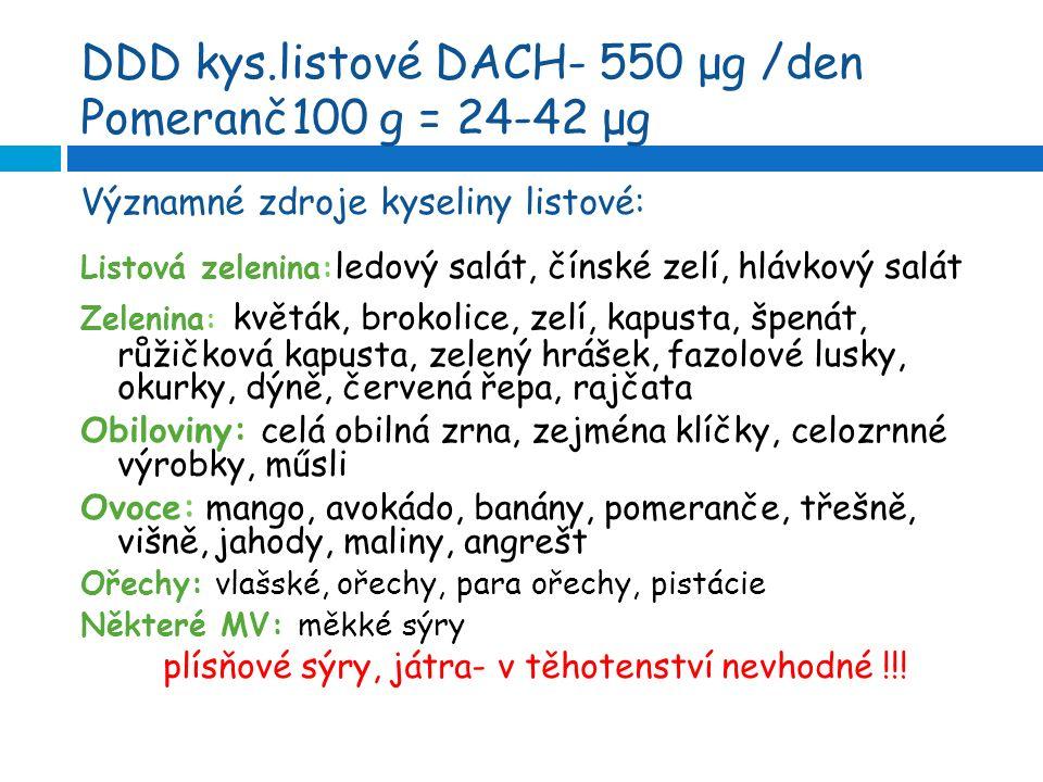DDD kys.listové DACH- 550 μg /den Pomeranč100 g = 24-42 μg Významné zdroje kyseliny listové: Listová zelenina: ledový salát, čínské zelí, hlávkový sal
