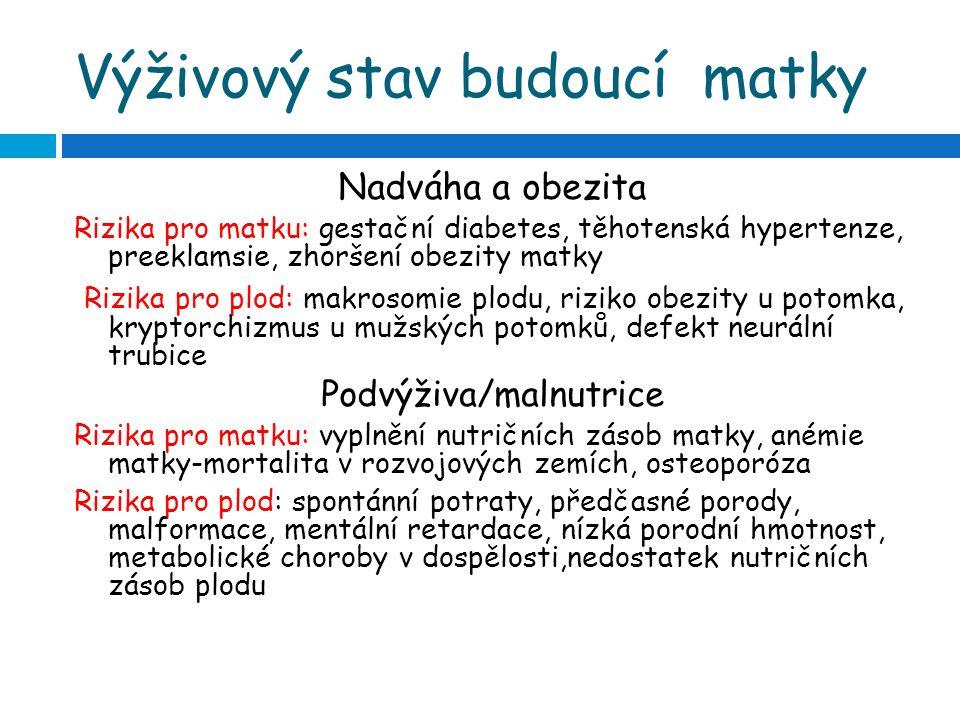 Výživa před početím Na co se zaměřit:  Optimální tělesná hmotnost  Polynenasycené mastné kyseliny EPA,DHA (nervová soustava dítěte se začíná utvářet už kolem 3.týdne těhotenství)  Jod (nedostatek na počátku těhotenství-závažné poruchy vývoje plodu) nedostatek: nižší porodní hmotnost, špatné prospívání, postižení mozku dítěte  Železo (strava bohatá na železo) - určující jsou zásoby před početím ZDROJE: červené maso, listová zelenina, špenát  Kyselina listová (600 μg/den)  Nervová trubice dítěte se uzavírá mezi 22.-28.dnem těhotenství - již 3 měsíce před početím a v prvním trimestru 400 μg v doplňcích stravy a běžná strava !!!.