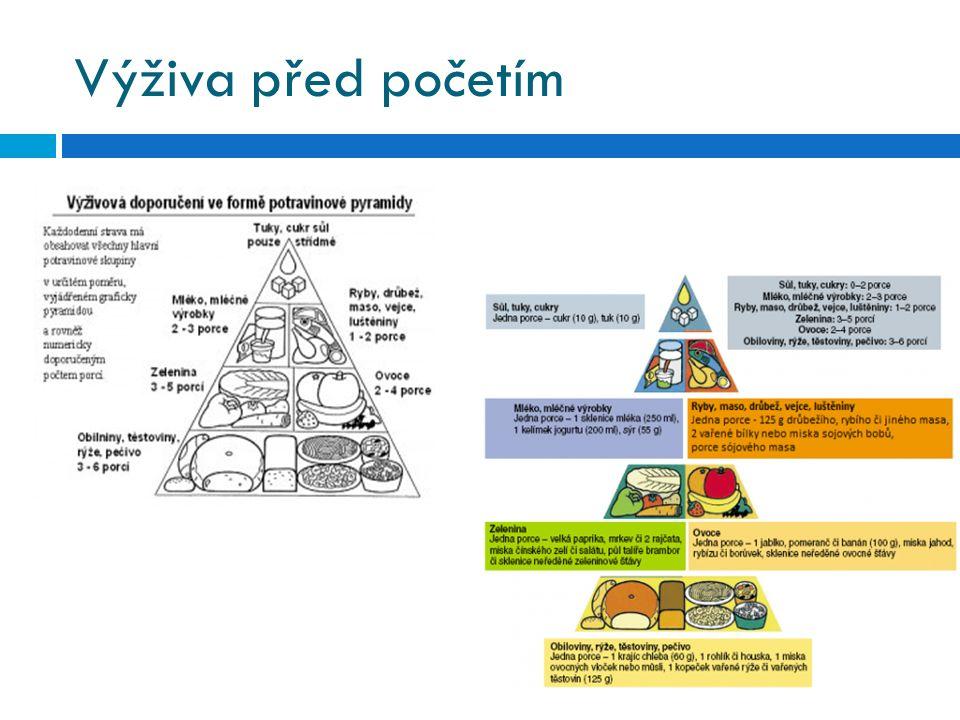 Význam výživy v těhotenství Nutriční programování ENP early-life nutritional programming V tomto období se mění potřeby organismu Změny v jídelníčku Změny hormonální Změny morfologické Změny metabolismu