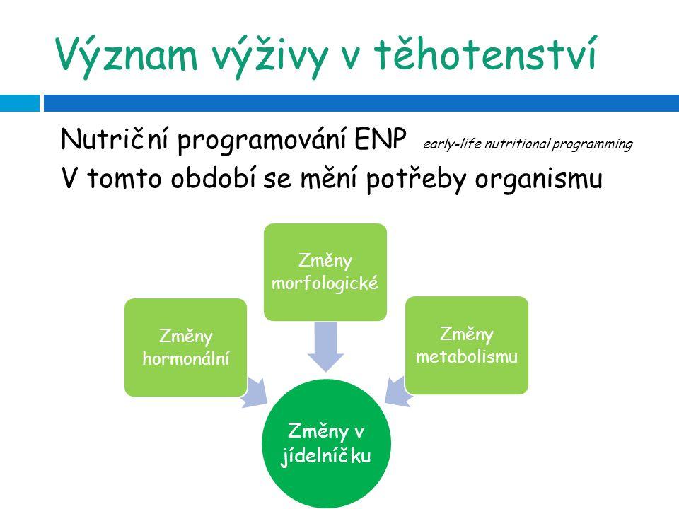 Význam výživy v těhotenství Nutriční programování ENP early-life nutritional programming V tomto období se mění potřeby organismu Změny v jídelníčku Z