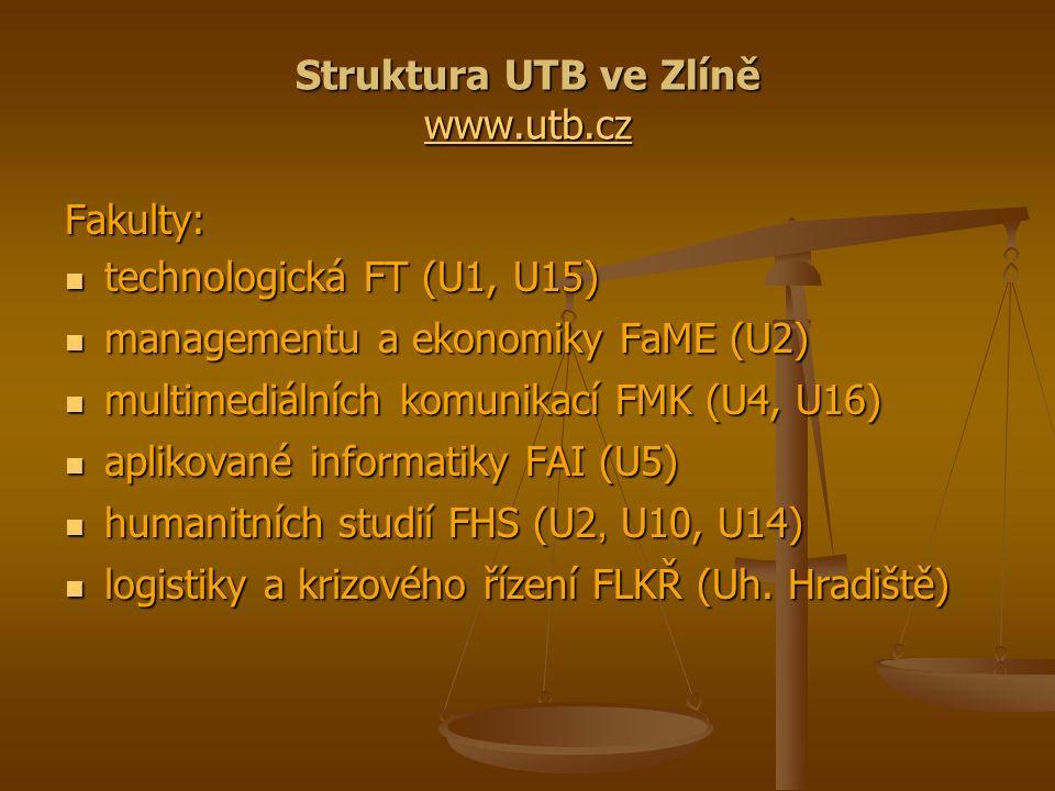 Struktura UTB ve Zlíně www.utb.cz www.utb.cz Fakulty: technologická FT (U1, U15) technologická FT (U1, U15) managementu a ekonomiky FaME (U2) managementu a ekonomiky FaME (U2) multimediálních komunikací FMK (U4, U16) multimediálních komunikací FMK (U4, U16) aplikované informatiky FAI (U5) aplikované informatiky FAI (U5) humanitních studií FHS (U2, U10, U14) humanitních studií FHS (U2, U10, U14) logistiky a krizového řízení FLKŘ (Uh.
