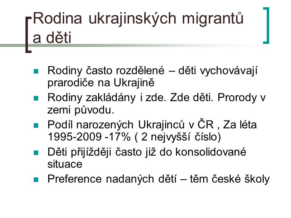 Rodina ukrajinských migrantů a děti Rodiny často rozdělené – děti vychovávají prarodiče na Ukrajině Rodiny zakládány i zde.