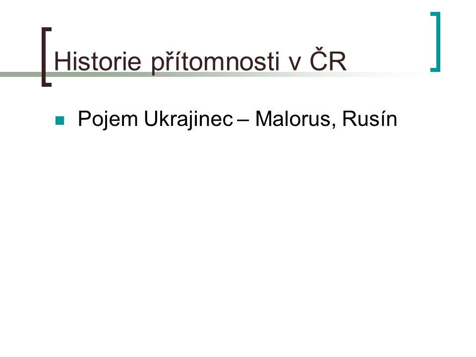 Historie přítomnosti v ČR Pojem Ukrajinec – Malorus, Rusín