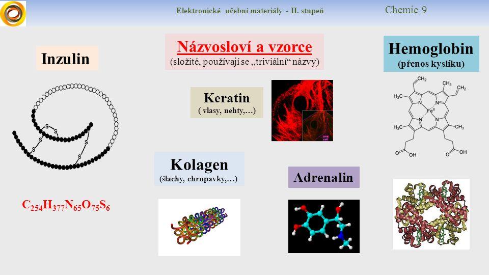 """Elektronické učební materiály - II. stupeň Chemie 9 Názvosloví a vzorce (složité, používají se """"triviální"""" názvy) Kolagen (šlachy, chrupavky,…) Kerati"""