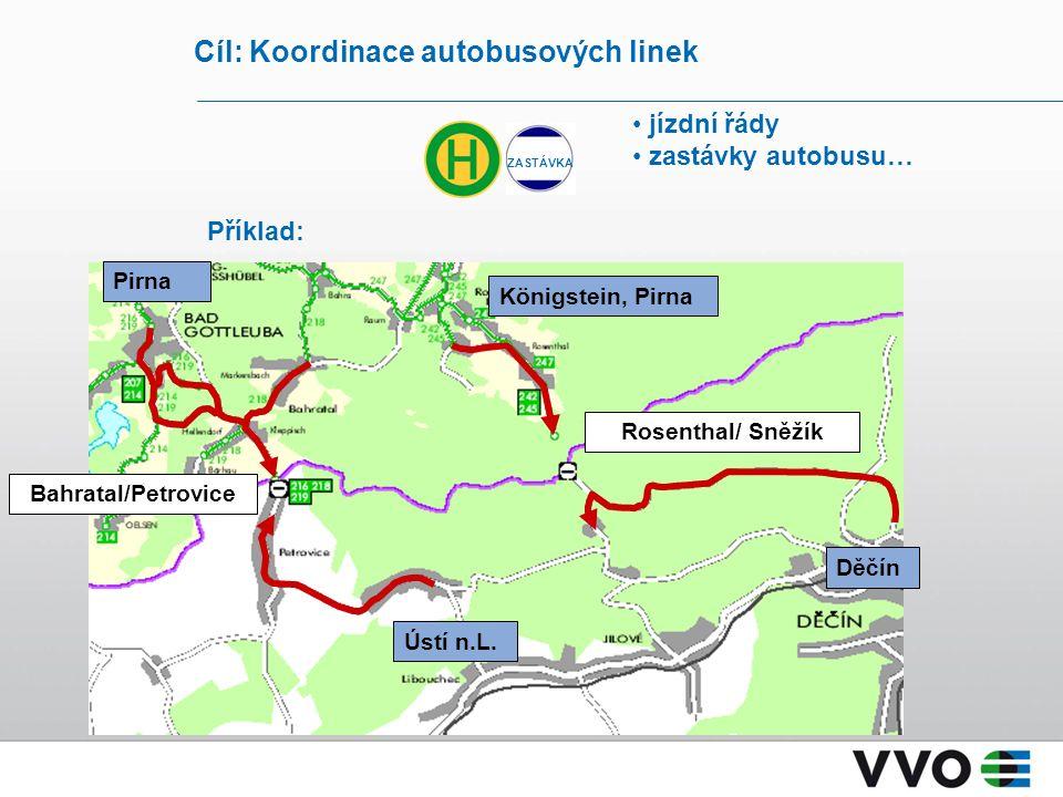 Cíl: Koordinace autobusových linek Königstein, Pirna Děčín Pirna Ústí n.L. Rosenthal/ Sněžík Bahratal/Petrovice jízdní řády zastávky autobusu… ZASTÁVK