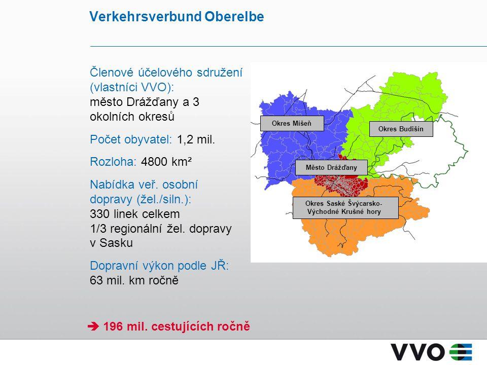 Členové účelového sdružení (vlastníci VVO): město Drážďany a 3 okolních okresů Počet obyvatel: 1,2 mil.