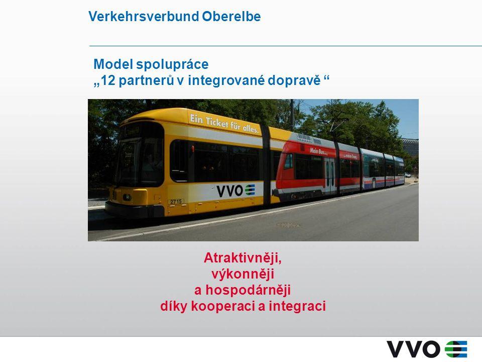 """Model spolupráce """"12 partnerů v integrované dopravě """" Atraktivněji, výkonněji a hospodárněji díky kooperaci a integraci Verkehrsverbund Oberelbe"""
