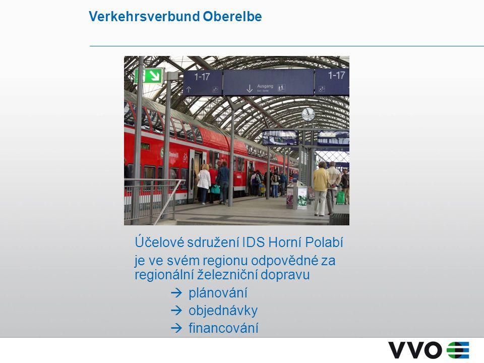 Účelové sdružení IDS Horní Polabí je ve svém regionu odpovědné za regionální železniční dopravu  plánování  objednávky  financování Verkehrsverbund Oberelbe