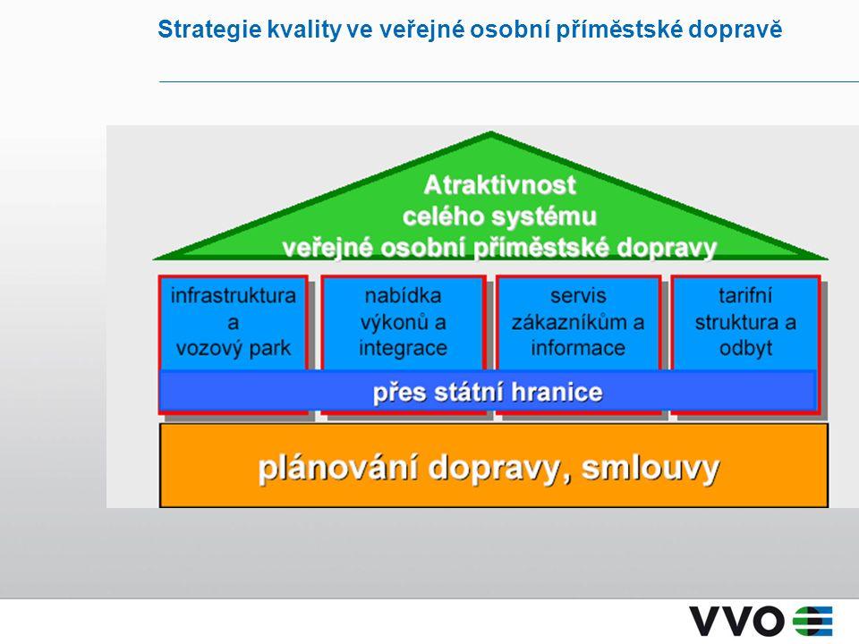 Strategie kvality ve veřejné osobní přímĕstské dopravĕ
