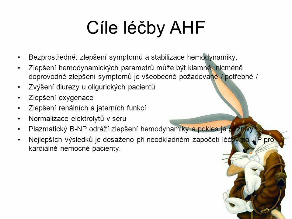Cíle léčby AHF Bezprostředně: zlepšení symptomů a stabilizace hemodynamiky.