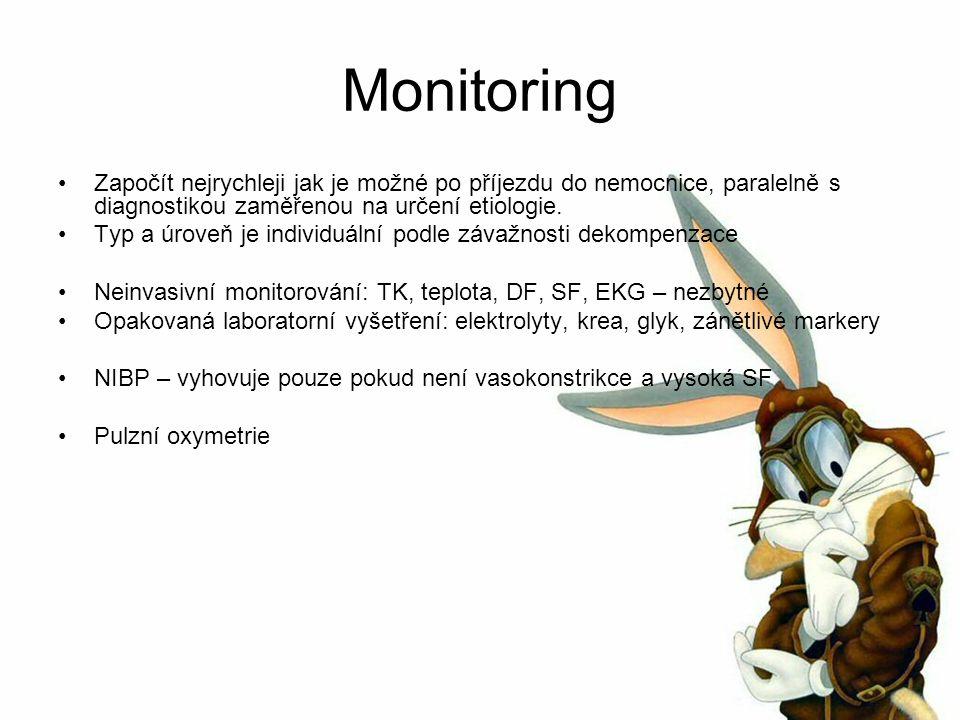 Monitoring Započít nejrychleji jak je možné po příjezdu do nemocnice, paralelně s diagnostikou zaměřenou na určení etiologie.