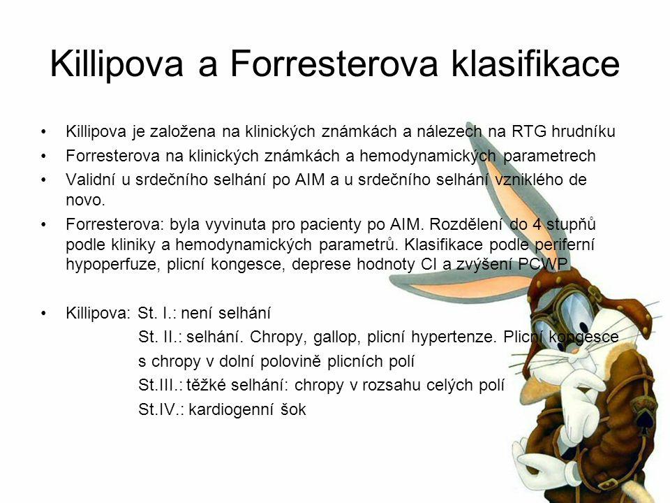 Killipova a Forresterova klasifikace Killipova je založena na klinických známkách a nálezech na RTG hrudníku Forresterova na klinických známkách a hemodynamických parametrech Validní u srdečního selhání po AIM a u srdečního selhání vzniklého de novo.