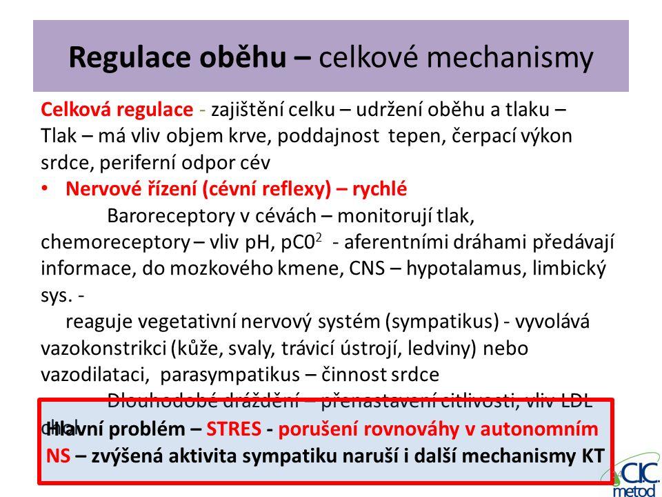 Regulace oběhu – celkové mechanismy Celková regulace - zajištění celku – udržení oběhu a tlaku – Tlak – má vliv objem krve, poddajnost tepen, čerpací
