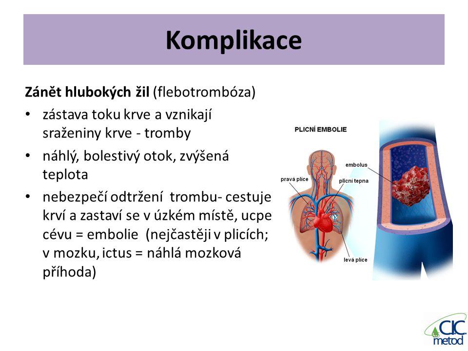 Komplikace Zánět hlubokých žil (flebotrombóza) zástava toku krve a vznikají sraženiny krve - tromby náhlý, bolestivý otok, zvýšená teplota nebezpečí o
