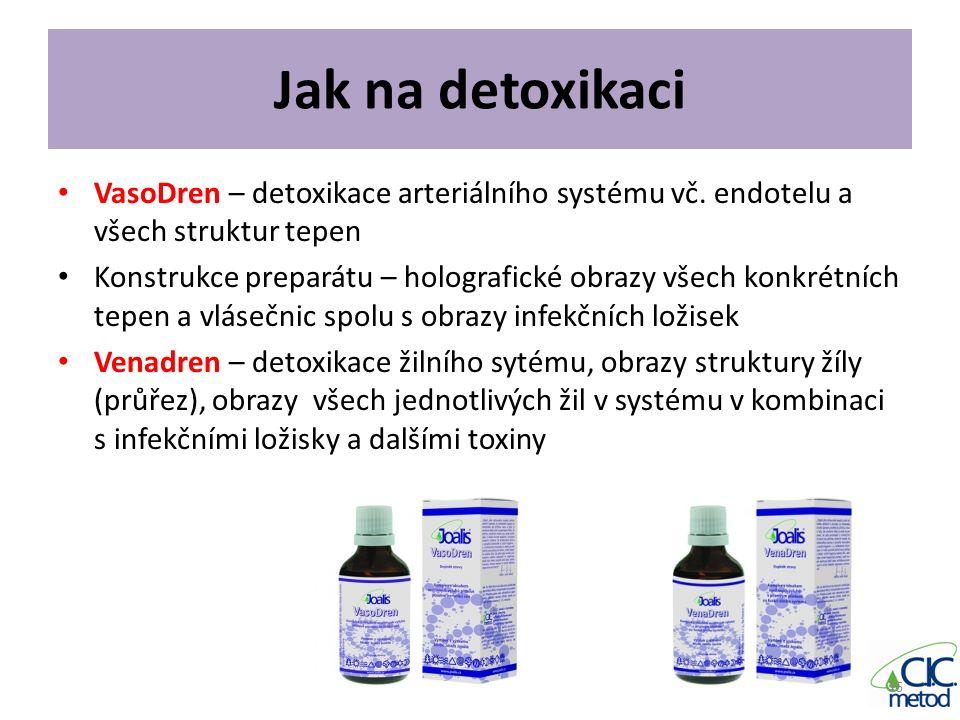 Jak na detoxikaci VasoDren – detoxikace arteriálního systému vč. endotelu a všech struktur tepen Konstrukce preparátu – holografické obrazy všech konk