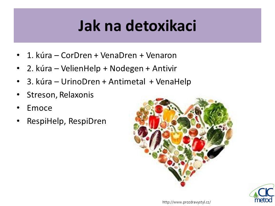 Jak na detoxikaci 1. kúra – CorDren + VenaDren + Venaron 2. kúra – VelienHelp + Nodegen + Antivir 3. kúra – UrinoDren + Antimetal + VenaHelp Streson,