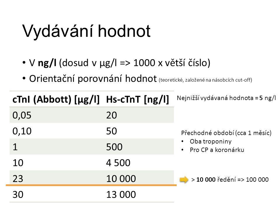 Vydávání hodnot V ng/l (dosud v µg/l => 1000 x větší číslo) Orientační porovnání hodnot (teoretické, založené na násobcích cut-off) cTnI (Abbott) [µg/l]Hs-cTnT [ng/l] 0,0520 0,1050 1500 104 500 2310 000 3013 000 > 10 000 ředění => 100 000 Nejnižší vydávaná hodnota = 5 ng/l Přechodné období (cca 1 měsíc) Oba troponiny Pro CP a koronárku