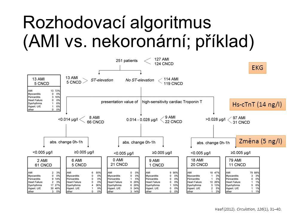 Rozhodovací algoritmus (AMI vs. nekoronární; příklad) Haaf (2012).