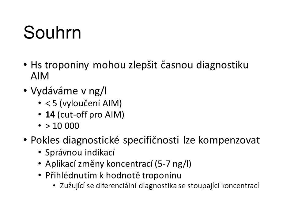 Souhrn Hs troponiny mohou zlepšit časnou diagnostiku AIM Vydáváme v ng/l < 5 (vyloučení AIM) 14 (cut-off pro AIM) > 10 000 Pokles diagnostické specifičnosti lze kompenzovat Správnou indikací Aplikací změny koncentrací (5-7 ng/l) Přihlédnutím k hodnotě troponinu Zužující se diferenciální diagnostika se stoupající koncentrací