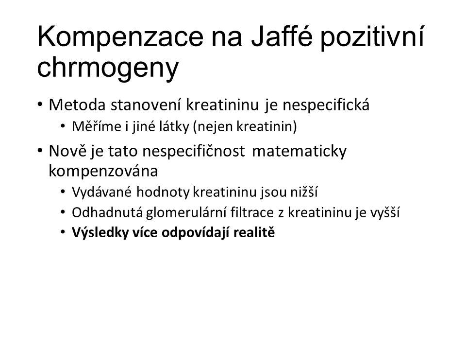 Kompenzace na Jaffé pozitivní chrmogeny Metoda stanovení kreatininu je nespecifická Měříme i jiné látky (nejen kreatinin) Nově je tato nespecifičnost matematicky kompenzována Vydávané hodnoty kreatininu jsou nižší Odhadnutá glomerulární filtrace z kreatininu je vyšší Výsledky více odpovídají realitě