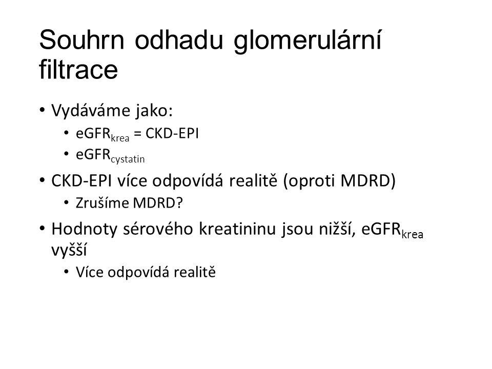 Souhrn odhadu glomerulární filtrace Vydáváme jako: eGFR krea = CKD-EPI eGFR cystatin CKD-EPI více odpovídá realitě (oproti MDRD) Zrušíme MDRD.