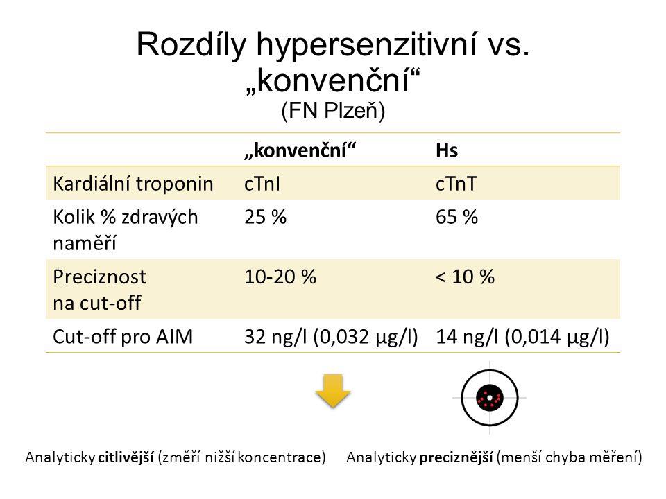 Rozdíly hypersenzitivní vs.