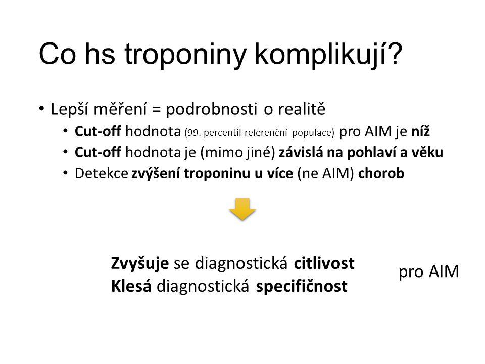 Co hs troponiny komplikují. Lepší měření = podrobnosti o realitě Cut-off hodnota (99.