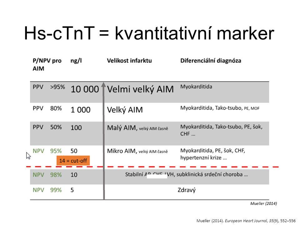 Hs-cTnT = kvantitativní marker Mueller (2014). European Heart Journal, 35(9), 552–556