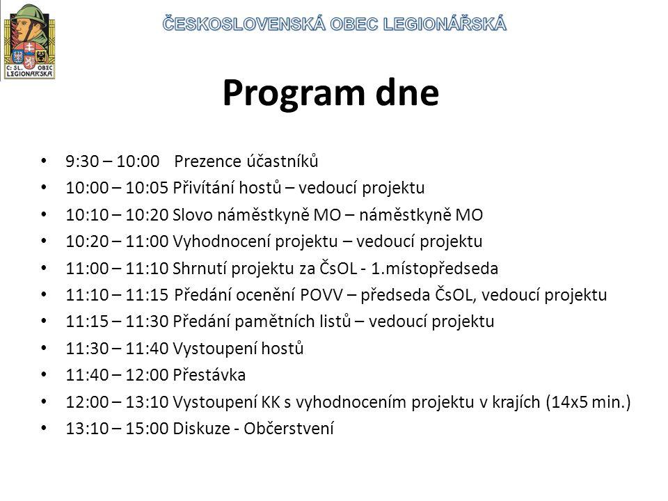 Program dne 9:30 – 10:00 Prezence účastníků 10:00 – 10:05 Přivítání hostů – vedoucí projektu 10:10 – 10:20 Slovo náměstkyně MO – náměstkyně MO 10:20 – 11:00 Vyhodnocení projektu – vedoucí projektu 11:00 – 11:10 Shrnutí projektu za ČsOL - 1.místopředseda 11:10 – 11:15Předání ocenění POVV – předseda ČsOL, vedoucí projektu 11:15 – 11:30 Předání pamětních listů – vedoucí projektu 11:30 – 11:40 Vystoupení hostů 11:40 – 12:00 Přestávka 12:00 – 13:10 Vystoupení KK s vyhodnocením projektu v krajích (14x5 min.) 13:10 – 15:00 Diskuze - Občerstvení