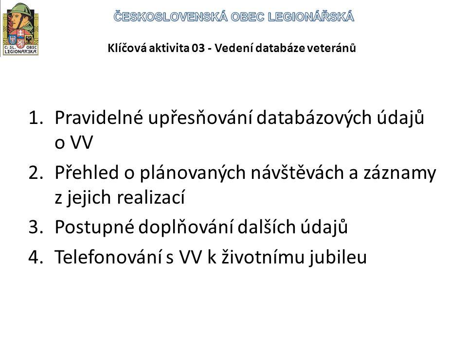 Klíčová aktivita 03 - Vedení databáze veteránů 1.Pravidelné upřesňování databázových údajů o VV 2.Přehled o plánovaných návštěvách a záznamy z jejich realizací 3.Postupné doplňování dalších údajů 4.Telefonování s VV k životnímu jubileu