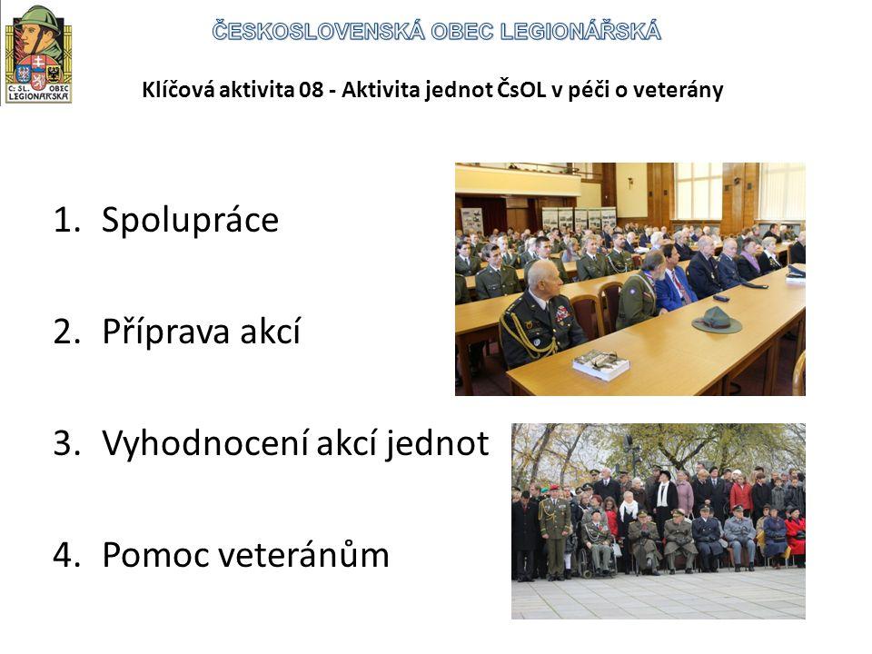 Klíčová aktivita 08 - Aktivita jednot ČsOL v péči o veterány 1.Spolupráce 2.Příprava akcí 3.Vyhodnocení akcí jednot 4.Pomoc veteránům