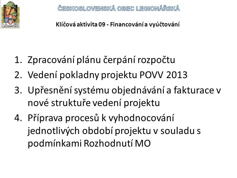 Klíčová aktivita 09 - Financování a vyúčtování 1.Zpracování plánu čerpání rozpočtu 2.Vedení pokladny projektu POVV 2013 3.Upřesnění systému objednávání a fakturace v nové struktuře vedení projektu 4.Příprava procesů k vyhodnocování jednotlivých období projektu v souladu s podmínkami Rozhodnutí MO