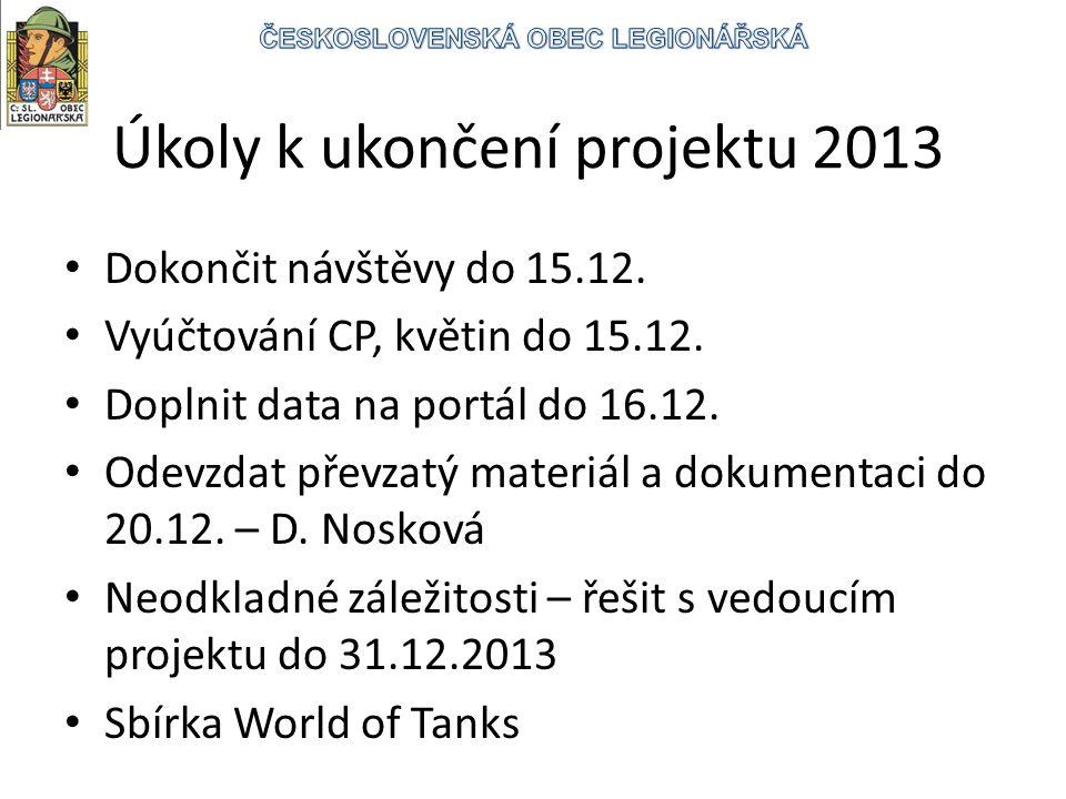 Úkoly k ukončení projektu 2013 Dokončit návštěvy do 15.12.