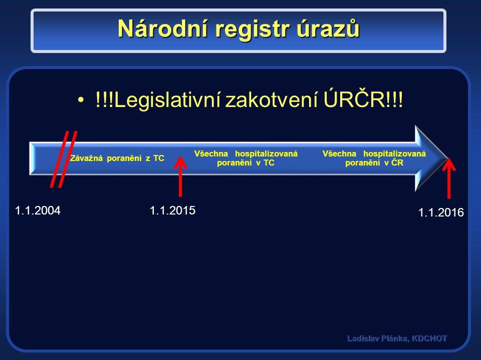 !!!Legislativní zakotvení ÚRČR!!! 1.1.2016 1.1.2015 Národní registr úrazů 1.1.2004