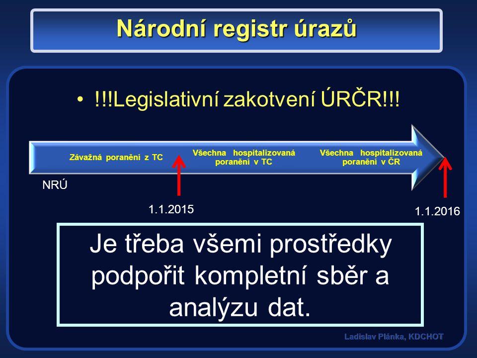 !!!Legislativní zakotvení ÚRČR!!.