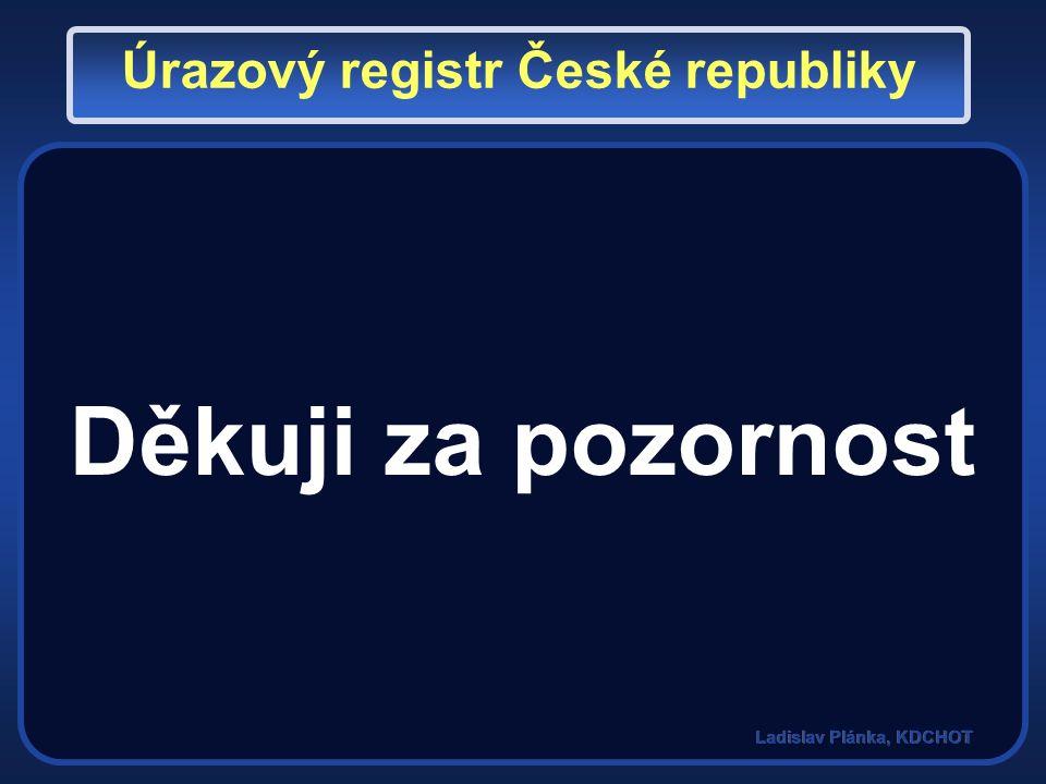 Úrazový registr České republiky Děkuji za pozornost