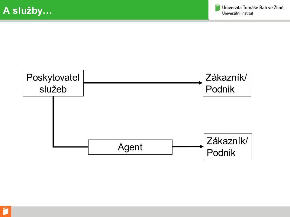 A služby… Poskytovatel služeb Agent Zákazník/ Podnik