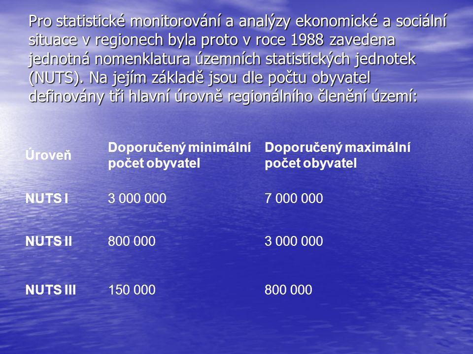 Pro statistické monitorování a analýzy ekonomické a sociální situace v regionech byla proto v roce 1988 zavedena jednotná nomenklatura územních statistických jednotek (NUTS).