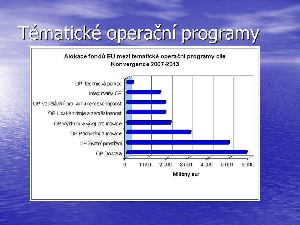 Tématické operační programy
