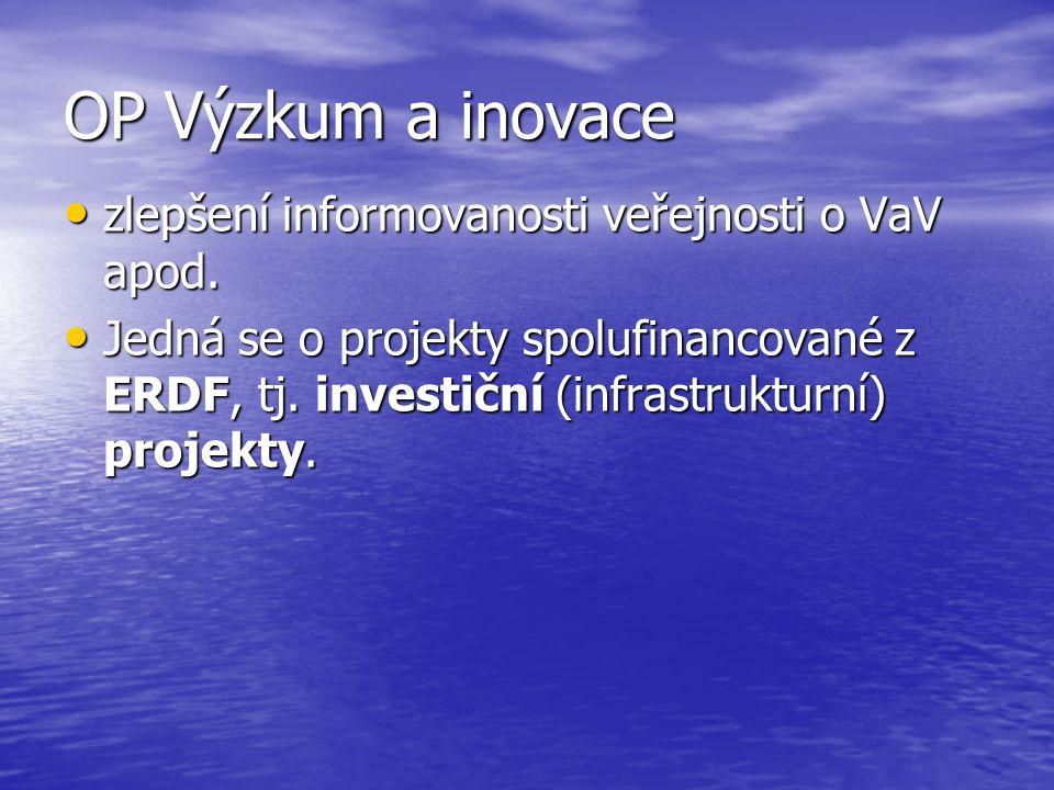 OP Výzkum a inovace zlepšení informovanosti veřejnosti o VaV apod.