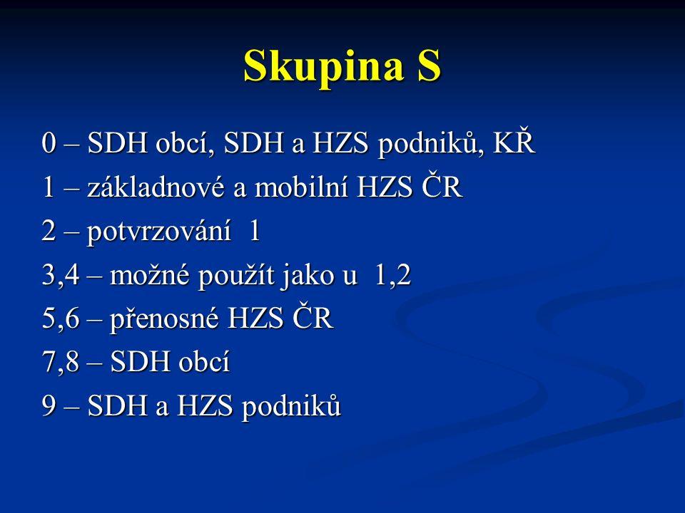 Skupina S 0 – SDH obcí, SDH a HZS podniků, KŘ 1 – základnové a mobilní HZS ČR 2 – potvrzování 1 3,4 – možné použít jako u 1,2 5,6 – přenosné HZS ČR 7,