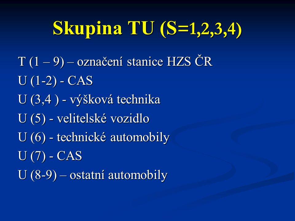 Skupina TU (S =1,2,3,4) T (1 – 9) – označení stanice HZS ČR U (1-2) - CAS U (3,4 ) - výšková technika U (5) - velitelské vozidlo U (6) - technické automobily U (7) - CAS U (8-9) – ostatní automobily
